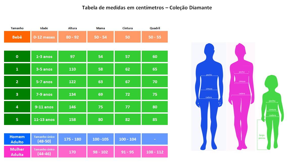 Tabela de medidas em centímetros – Coleção Diamante